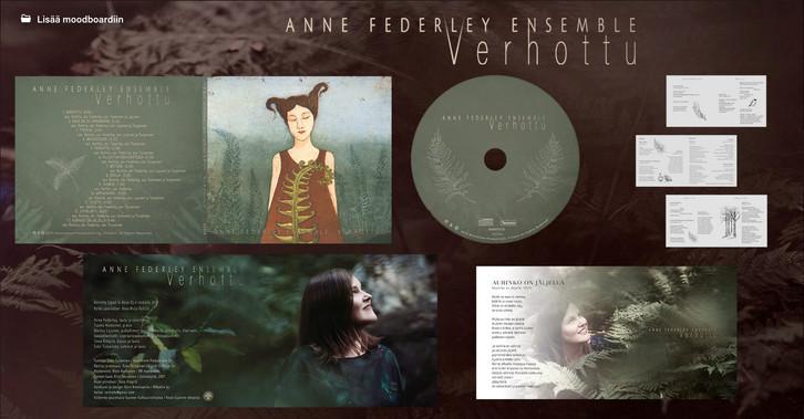 CD kannet ja promokuvaus