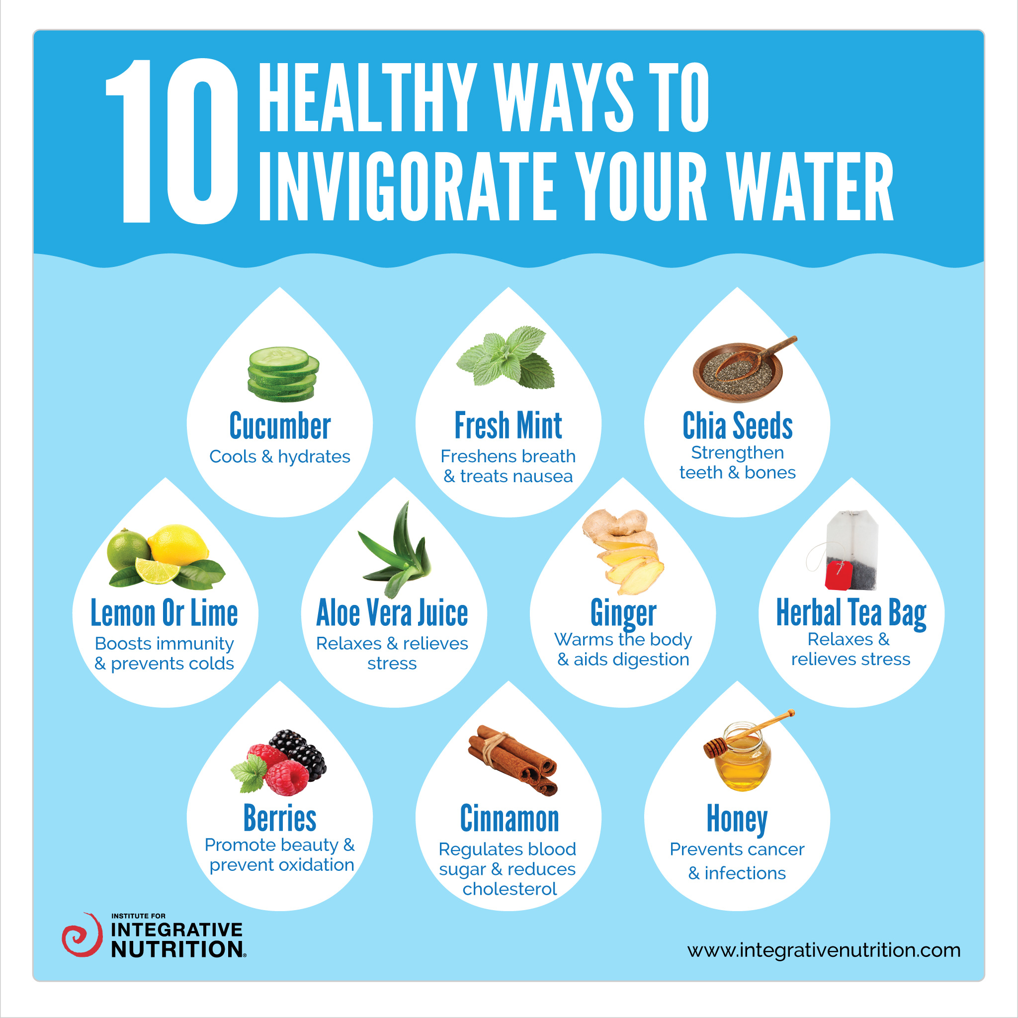 10 healthy ways to invigorate your water water shop