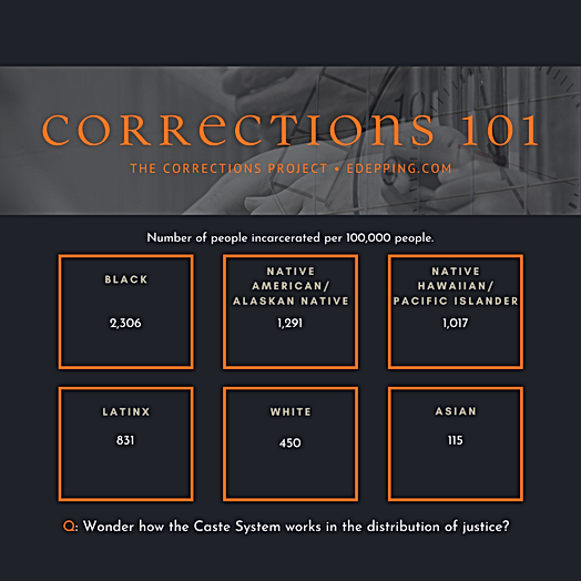 √Corrections 101.1.png