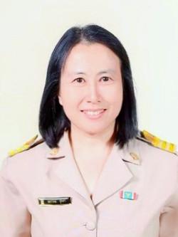 Ms.Amornrat Sudta