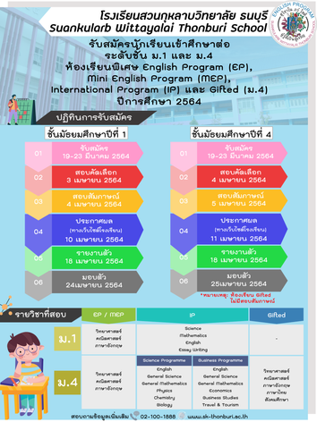 Special Program Admission