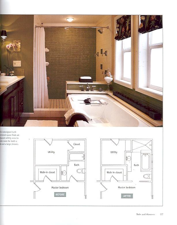 Bathroom Ideas That Work 5