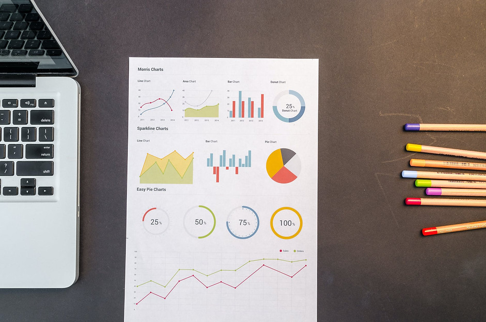 An accountability chart helps your operation to run smoothly