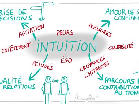 Notre intuition nous guide au quotidien.