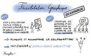Facilitation_Graphique 2.png