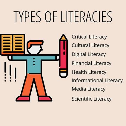 types of Literacies.png
