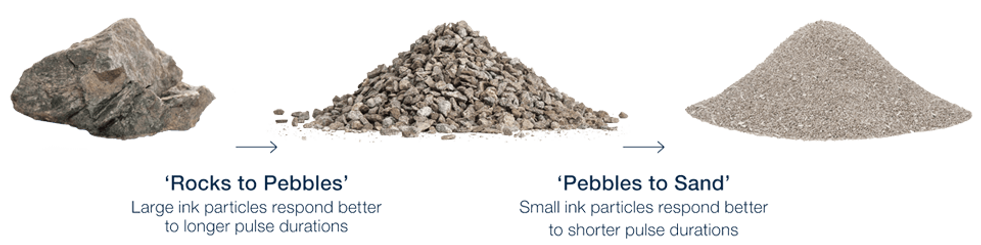 Rocks-To-Pebbles-To-Sand-Desktop-960-240