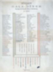 Royal Menus - Sitz Liste - Franz Ferdina