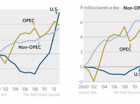 OPECの減産の理由とは?