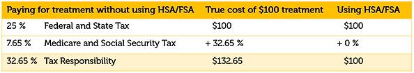 HSA-FSA savings.PNG