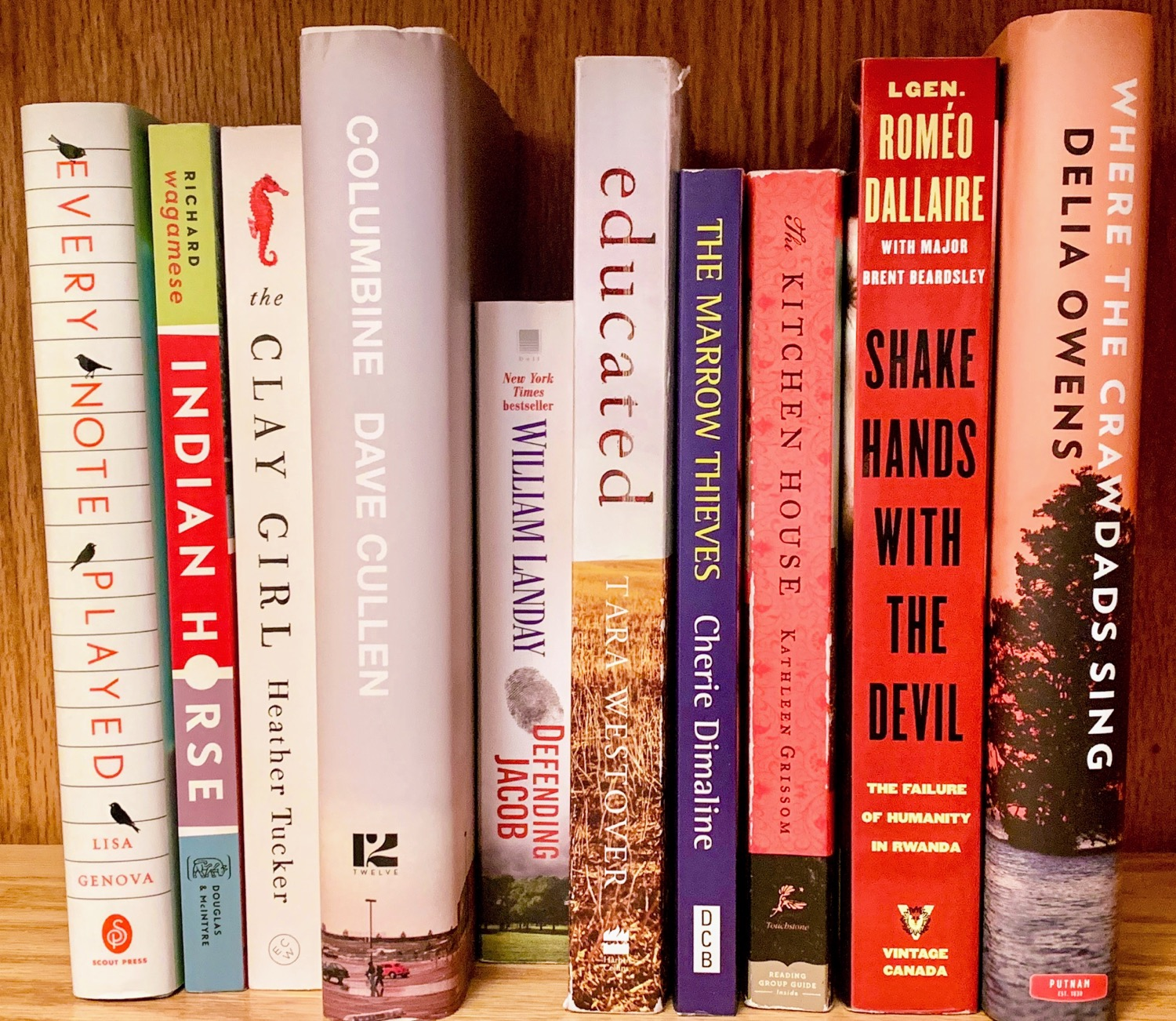 2019's Top 10 Reads and Book List