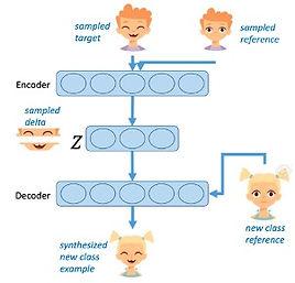 deltaencoder.jpg