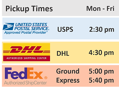 Dhl Locations Near Me >> Goin' Postal Overnight FedEx, Express USPS and International DHL