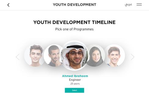 Mubadala - Internal Talent iPad Application (6)