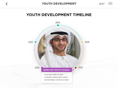 Mubadala - Internal Talent iPad Application (5)