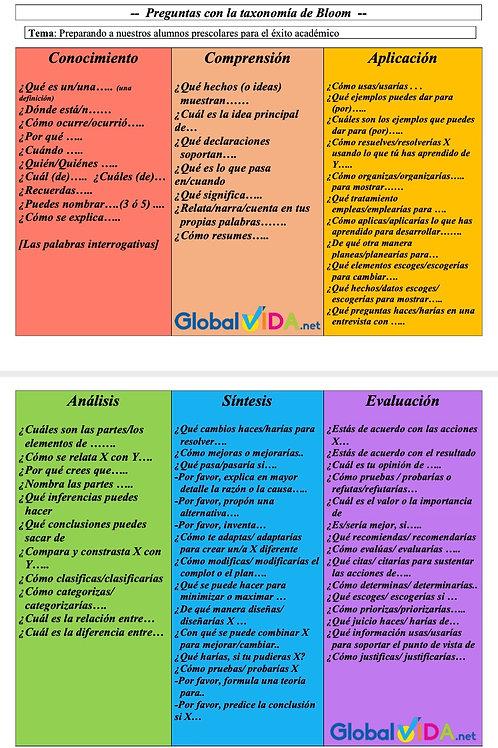 Lista de preguntas según niveles de BLOOM