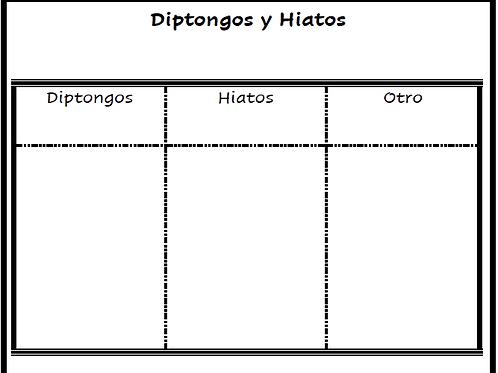 Diptongos y Hiatos