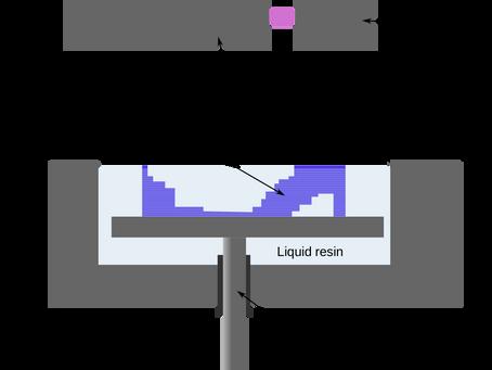 סקירת טכנולוגיות שונות של הדפסה תלת ממדית בפלסטיק
