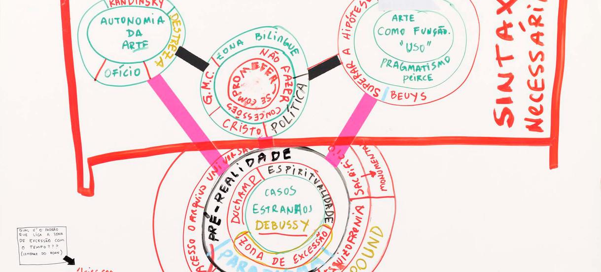O papel do artista vivo (Estética)