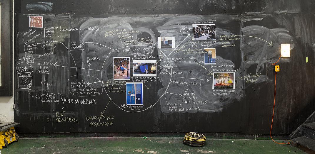 Lousa curso Teoria da Imagem por Anna Israel