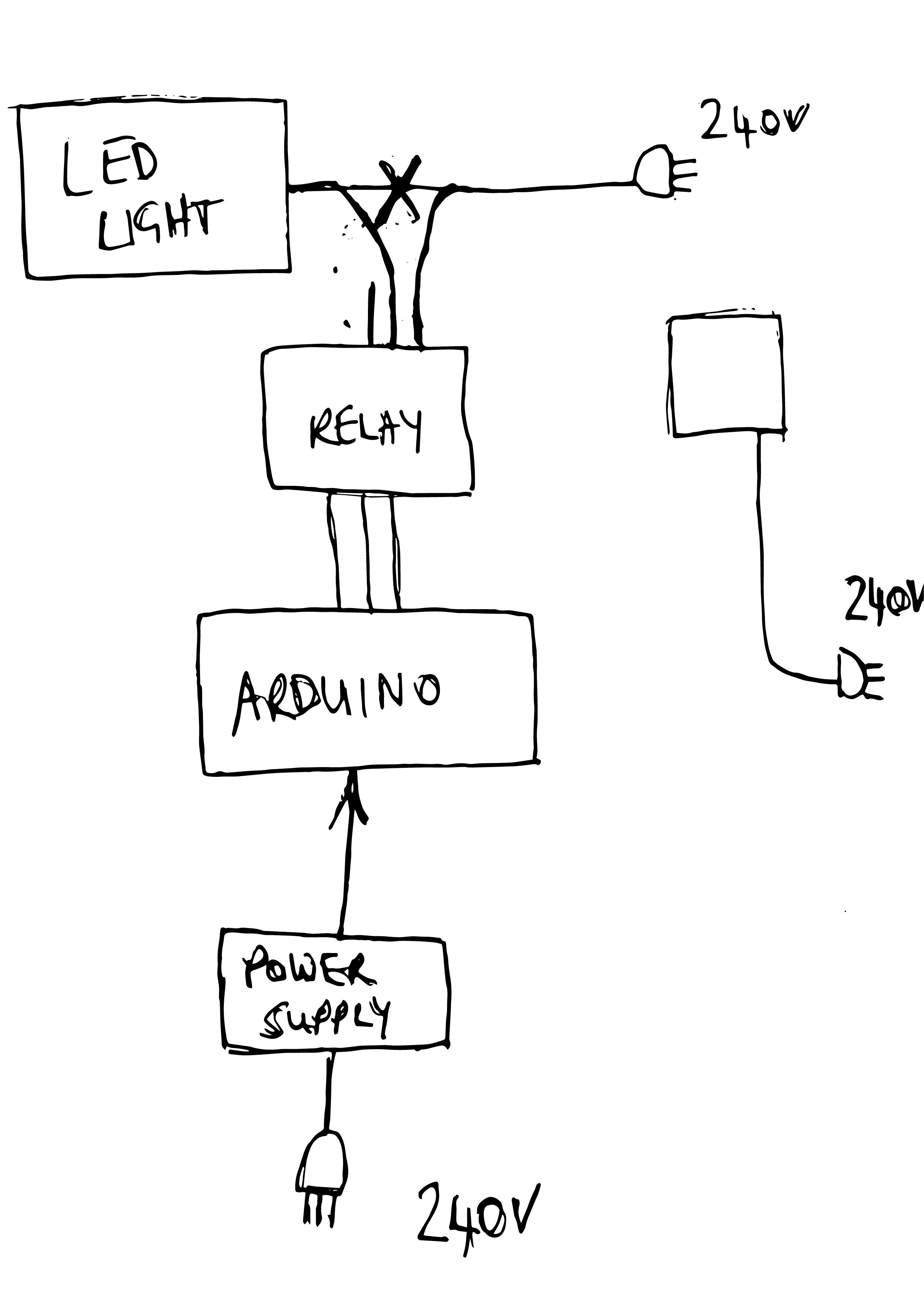 ARGUINO AND LED ELECTRICS DIAGRAM