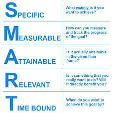 smart-goals 3.jpg
