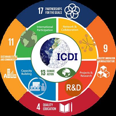 ICDI X SDG.png