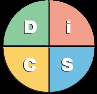 DiSC: Un outil pour des résultats efficaces, pertinents et durables.