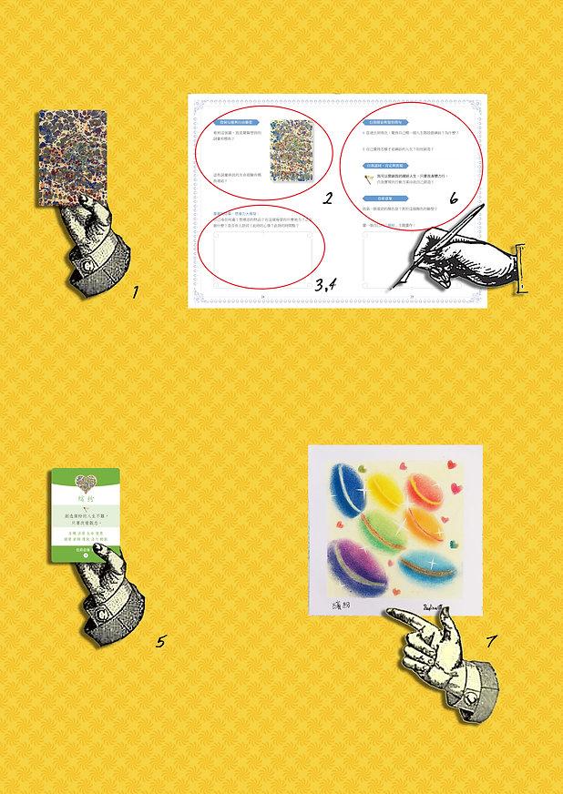 牌卡流程 (1).jpg