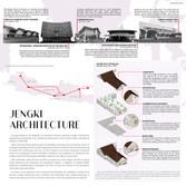 JENGKI ARCHITECTURE
