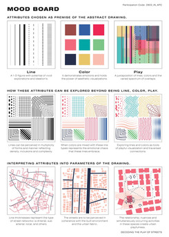 Decoding Play of Streets