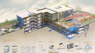 The Realization of Sustainable Architecture through Modern Technology and Biological Regionalism
