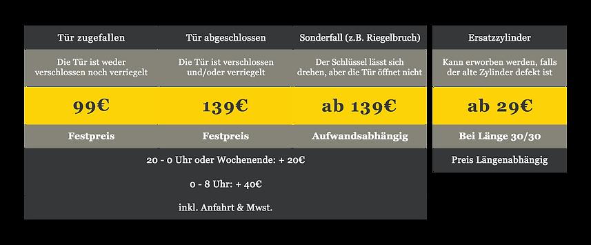 Preis-Tabelle.png