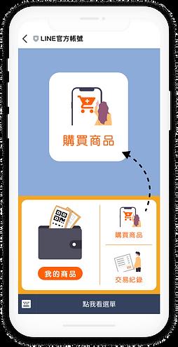 消費者購買商品, 寄多多, LINE官方帳號, 五倍券,紓困,數位轉型,會員經營