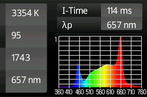 LEDWisdom Clover Spectrum_edited.jpg