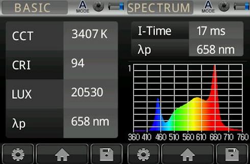 Rosette Spectrum Test Results.png