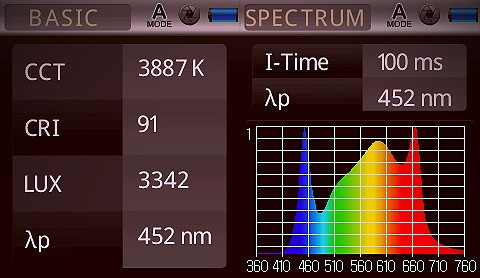 LEDWisdom WB340-R luminaire test.jpg