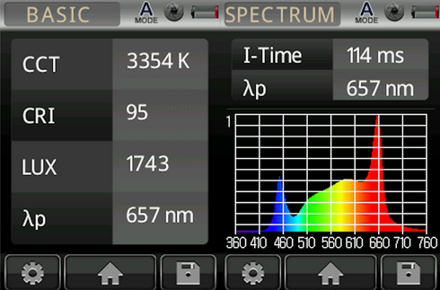 LEDWisdom Clover Spectrum.png