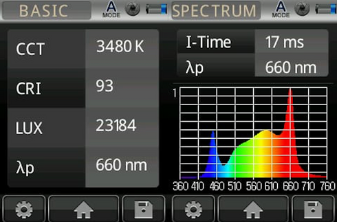Rosa Spectrum Test Results.png