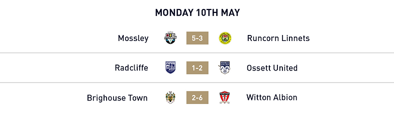 10thMay results.png