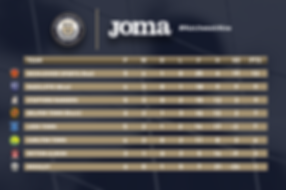 JOMA League Table MW9.png