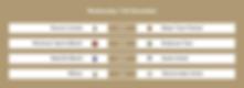 NPLFA MW11 Results.png