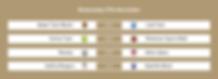 NPLFA MW9 Results .png