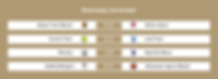 NPLFA MW3 joma results .png