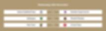 SLFA MW7 Results.png