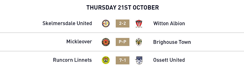 21OCT21resultsN.png
