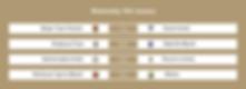 NPLFA ST MW14 Results.png