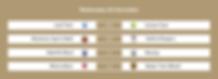 Joma NPLFA MW10 Results.png