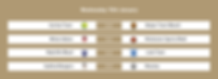 NPLFA MW14 Results.png