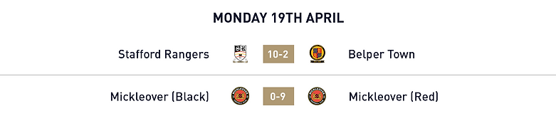 19thApril results.png